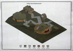 D-Day Gun Emplacement - Fortificacao Costeira AIRFIX